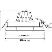 Thea Series-dimensions